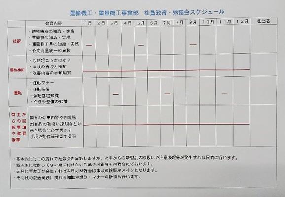 勉強会スケジュール詳細